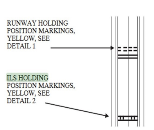 holding position markings