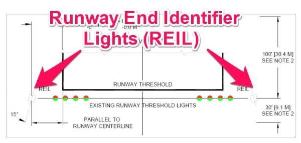 runway end identifier lights - reil