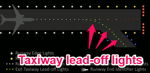 taxiway lead off lights