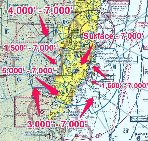 an example of class b airspace vertical boundaries - Miami International Airport