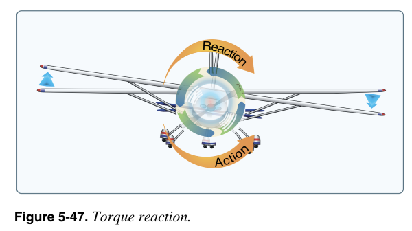 an example of torque reaction in a single engine airplane