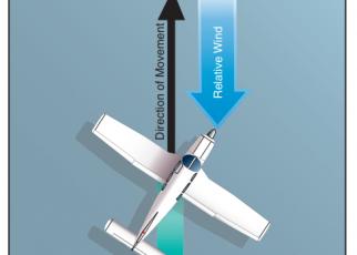 crosswind landings explained