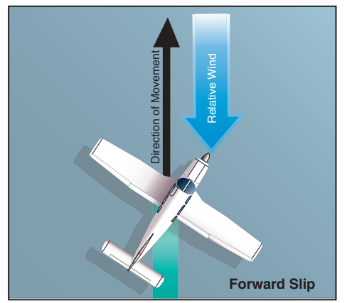 crosswind landings explained