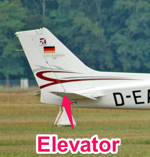 cessna 172 elevator - parts of an airplane explained