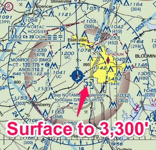 class delta airport vertical boundaries